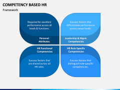 Competency Based HR PPT Slide 8