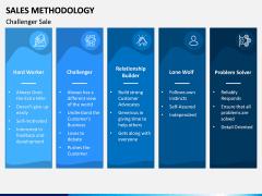 Sales Methodology PPT Slide 4
