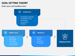 Goal Setting Theory PPT Slide 11