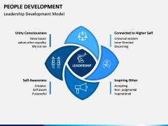 People Development PPT Slide 9