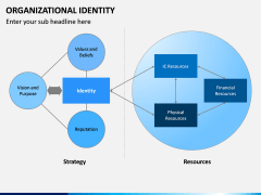 Organizational Identity PPT Slide 5