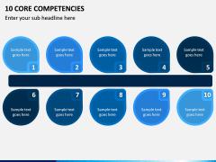10 Core Competencies PPT Slide 1