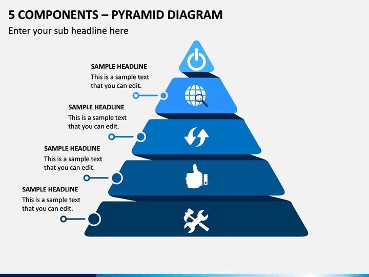5 Components - Pyramid Diagram PPT Slide 1