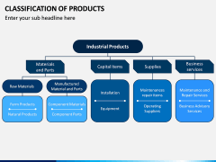 Classification of Products PPT Slide 4