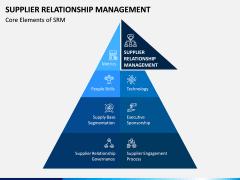 Supplier Relationship Management PPT Slide 2