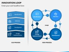 Innovation Loop PPT Slide 6
