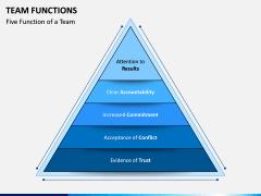 Team Functions PPT Slide 1