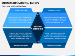 Business Operations (BizOps) PPT Slide 4