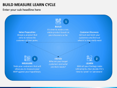 Build Measure Learn Cycle PPT Slide 3