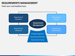 Requirements Management PPT Slide 4