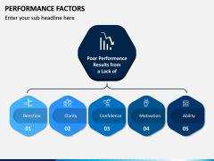 Performance Factors PPT Slide 3