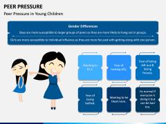 Peer Pressure PPT Slide 7