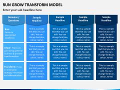 Run Grow Transform Model PPT Slide 6