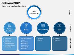 Job Evaluation PPT Slide 3