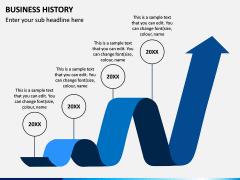 Business History PPT Slide 1