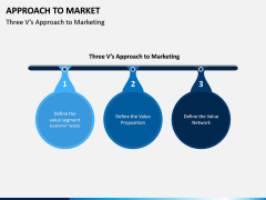 Approach to Market PPT Slide 6