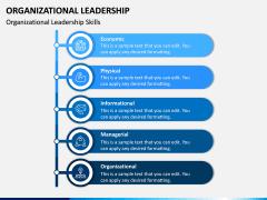Organizational Leadership PPT Slide 6