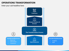 Operations Transformation PPT Slide 6