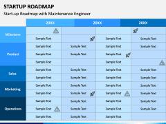 Startup Roadmap PPT Slide 3