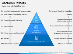 Escalation Pyramid PPT Slide 5