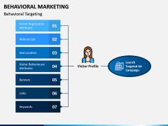 Behavioral Marketing PPT Slide 7