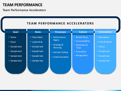 Team Performance PPT Slide 3