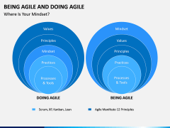 Being Agile and Doing Agile PPT Slide 2