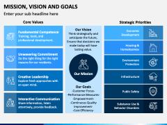 Mission, Vision and Goals PPT Slide 1