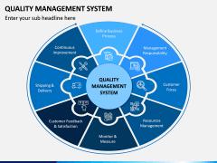Quality Management System PPT Slide 1
