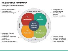 HR Strategy Roadmap PPT Slide 16