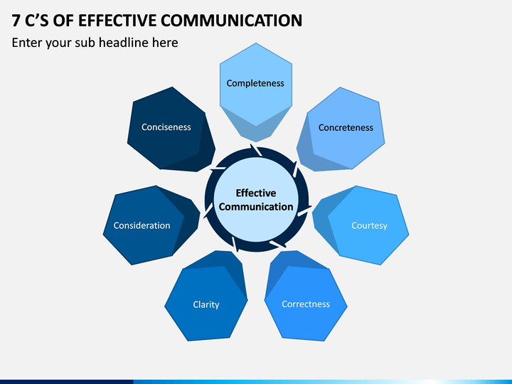 7 C's of Effective Communication PPT Slide 1