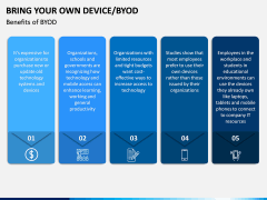 Bring Your Own Device (BYOD) PPT Slide 8