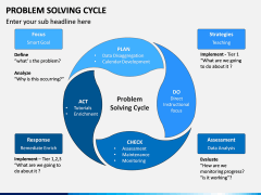 Problem Solving Cycle PPT Slide 6
