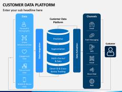 Customer Data Platform PPT Slide 3