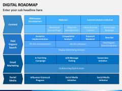 Digital Roadmap PPT Slide 10