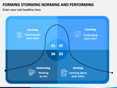 Forming Norming Storming and Performing PPT Slide 2