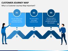 Customer Journey Maps PPT Slide 1