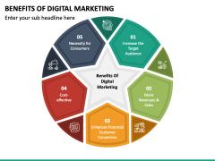Benefits of Digital Marketing PPT Slide 3