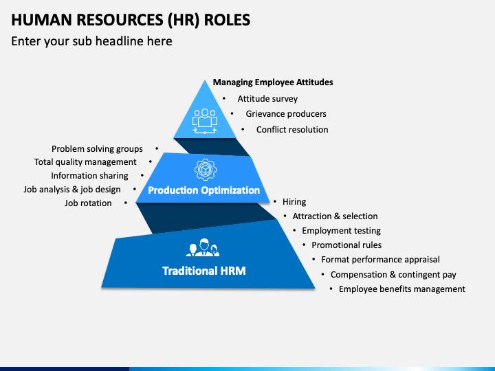 HR Roles PPT Slide 1