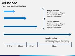 180 Day Plan PPT Slide 7