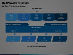 Big Data Architecture Animated Presentation - SketchBubble