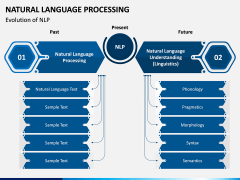 Natural Language Processing PPT Slide 4