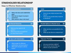 Stakeholder Relationship PPT Slide 8