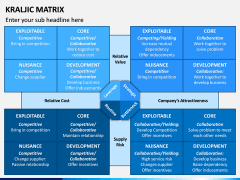 Kraljic Matrix PPT Slide 5