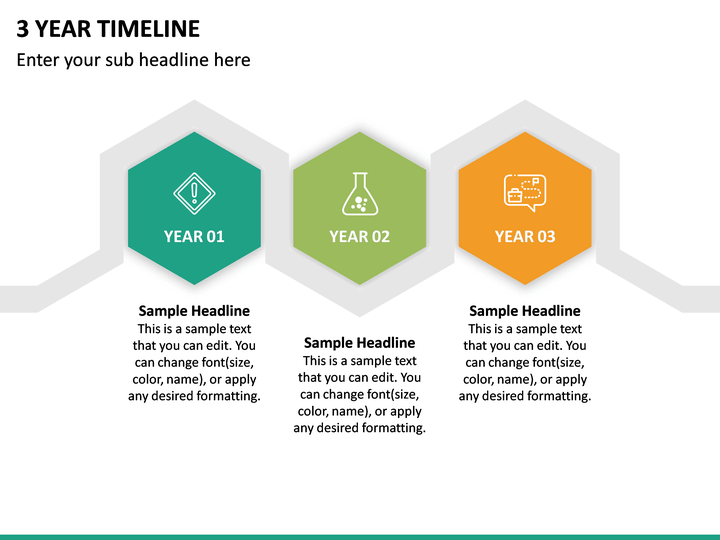 3 year timeline powerpoint template