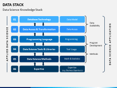 Data Stack PPT Slide 8