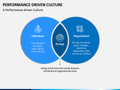 Performance Driven Culture PPT Slide 3
