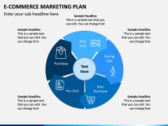 E-commerce Marketing Plan PPT Slide 10