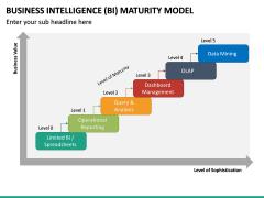 BI Maturity Model PPT Slide 4