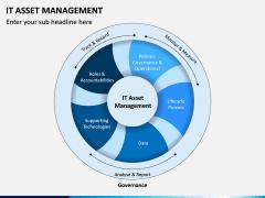 IT Asset Management PPT Slide 1
